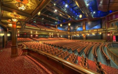 Le théâtre au XXe siècle